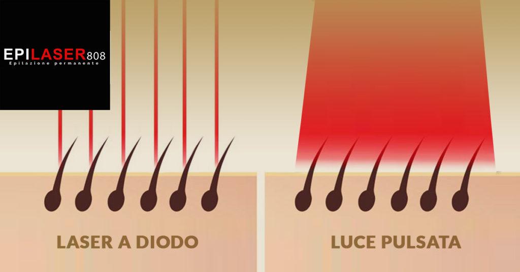 luce pulsata diodo